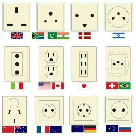 international-plugs-by-country